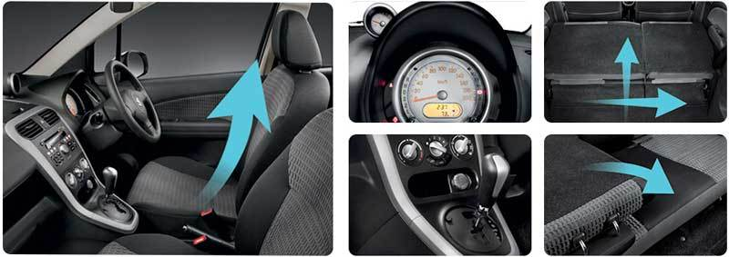 Interior-Suzuki-Splash
